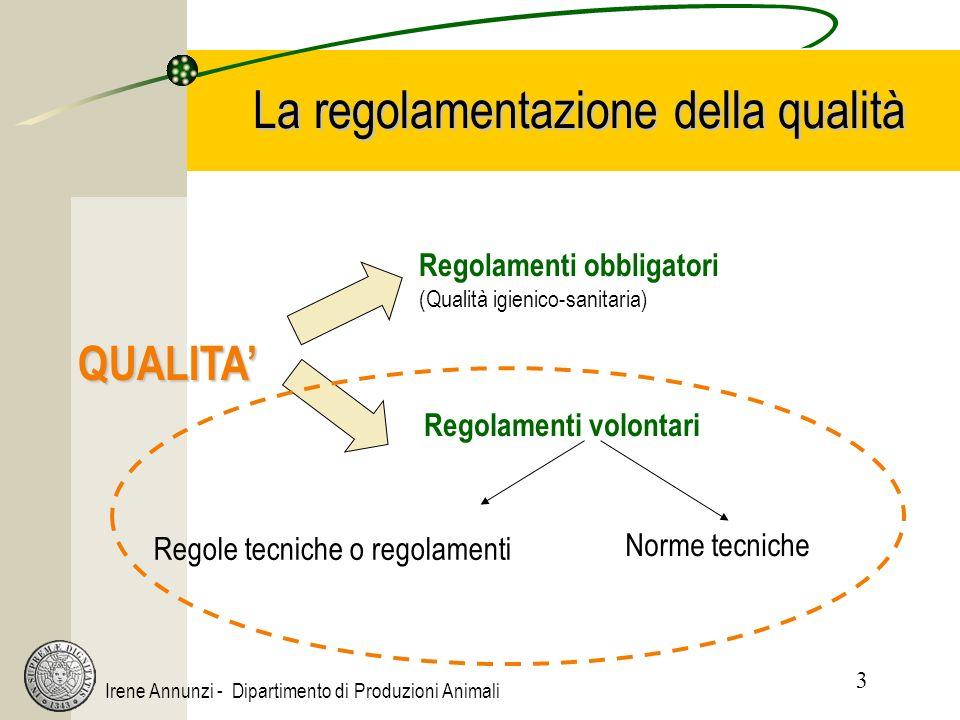 3 Irene Annunzi - Dipartimento di Produzioni Animali La regolamentazione della qualità QUALITA Regolamenti obbligatori (Qualità igienico-sanitaria) Regolamenti volontari Regole tecniche o regolamenti Norme tecniche