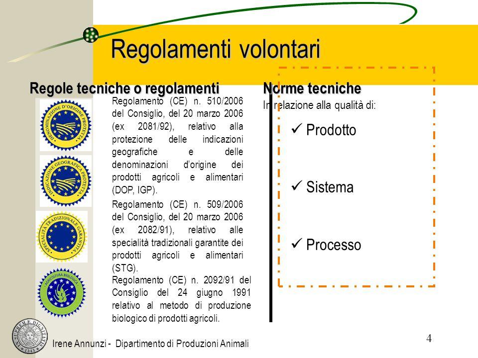 5 Irene Annunzi - Dipartimento di Produzioni Animali Certificazioni di prodotto La certificazione di prodotto attesta la conformità di un prodotto alle norme tecniche.