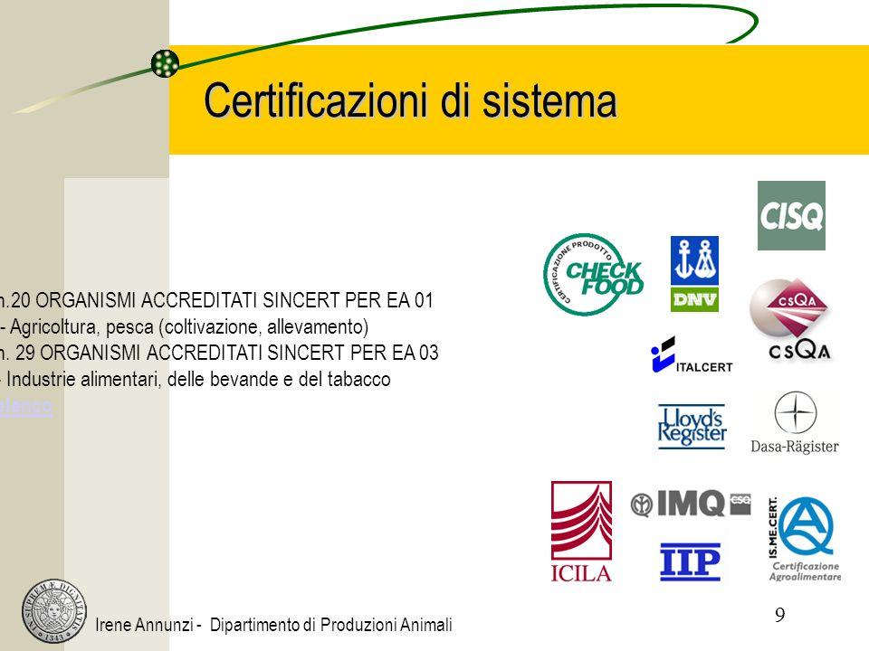 9 Irene Annunzi - Dipartimento di Produzioni Animali Certificazioni di sistema n.20 ORGANISMI ACCREDITATI SINCERT PER EA 01 - Agricoltura, pesca (colt