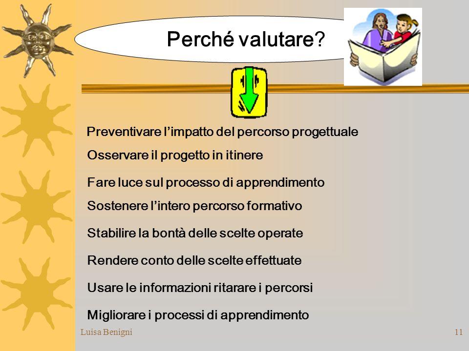 Luisa Benigni11 Perché valutare? Preventivare limpatto del percorso progettuale Osservare il progetto in itinere Fare luce sul processo di apprendimen