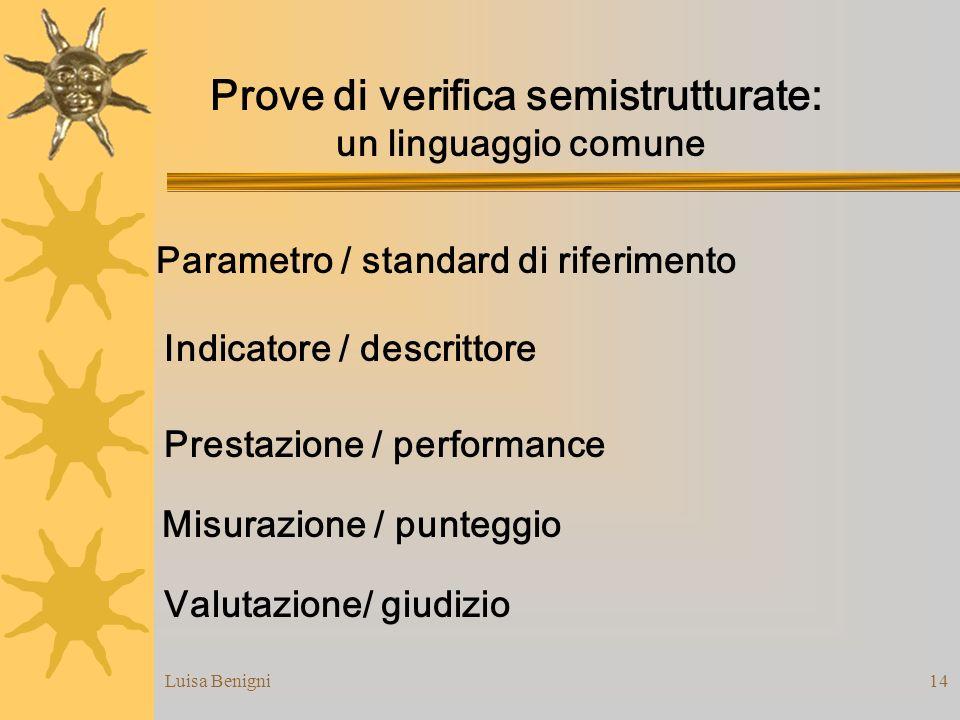 Luisa Benigni14 Parametro / standard di riferimento Prove di verifica semistrutturate: un linguaggio comune Indicatore / descrittore Prestazione / per