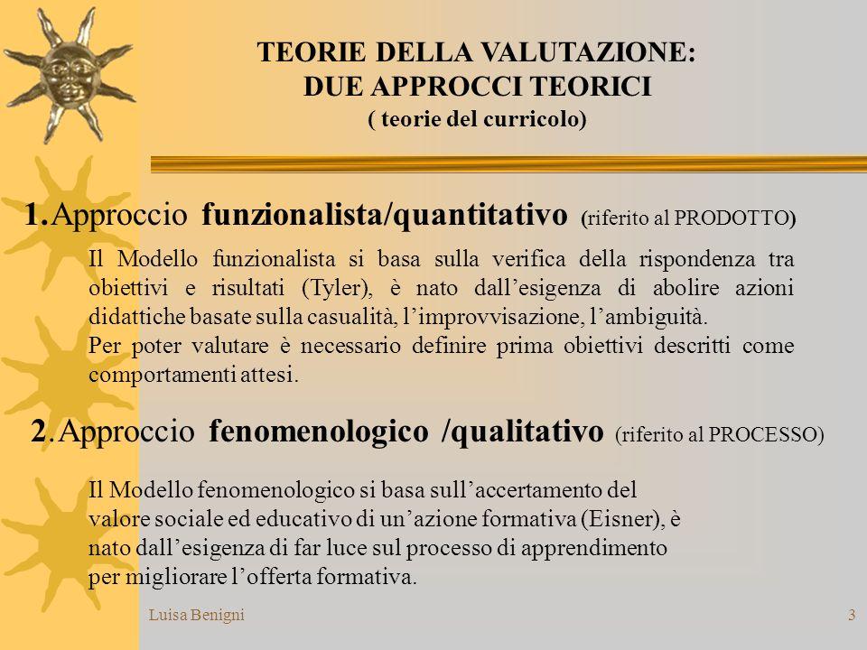 Luisa Benigni3 Il Modello funzionalista si basa sulla verifica della rispondenza tra obiettivi e risultati (Tyler), è nato dallesigenza di abolire azi