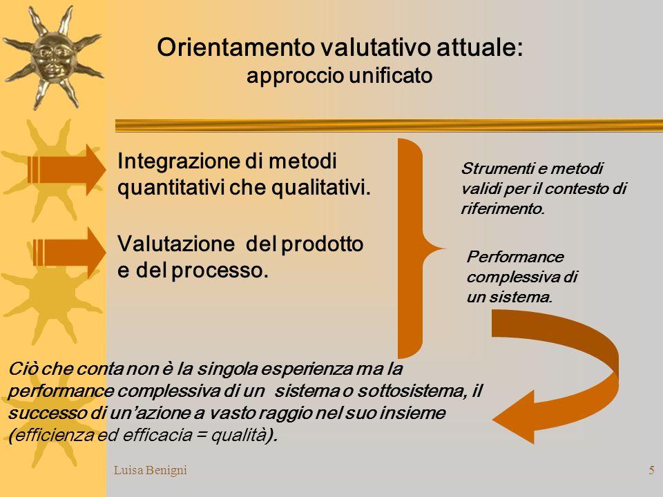 Luisa Benigni5 Orientamento valutativo attuale: approccio unificato Valutazione del prodotto e del processo. Strumenti e metodi validi per il contesto