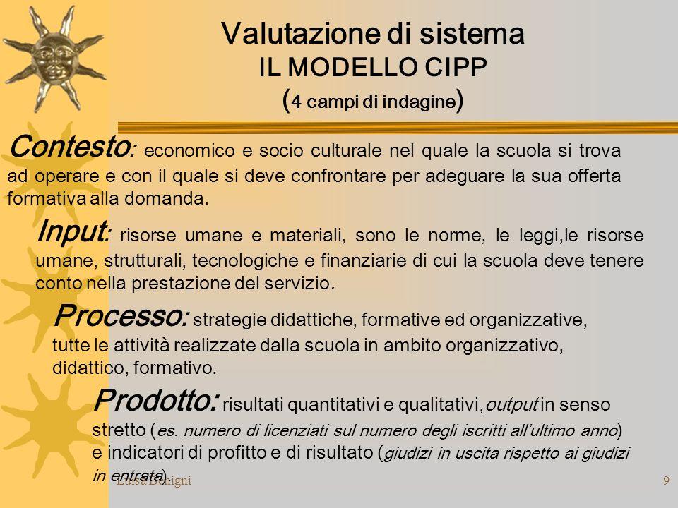 Luisa Benigni9 Valutazione di sistema IL MODELLO CIPP ( 4 campi di indagine ) Contesto : economico e socio culturale nel quale la scuola si trova ad o