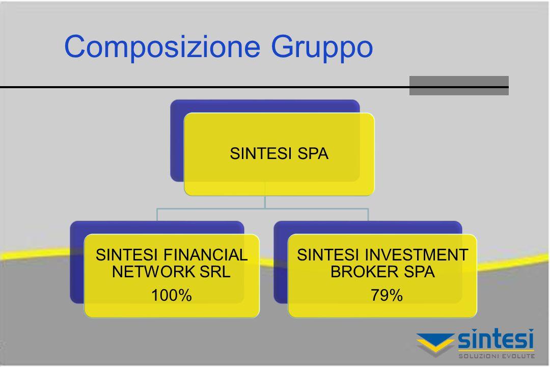 Composizione Gruppo SINTESI SPA SINTESI FINANCIAL NETWORK SRL 100% SINTESI INVESTMENT BROKER SPA 79%