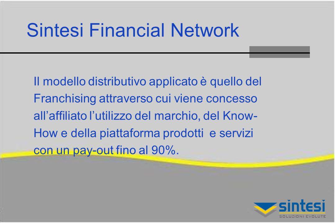 Sintesi Financial Network Il modello distributivo applicato è quello del Franchising attraverso cui viene concesso allaffiliato lutilizzo del marchio, del Know- How e della piattaforma prodotti e servizi con un pay-out fino al 90%.