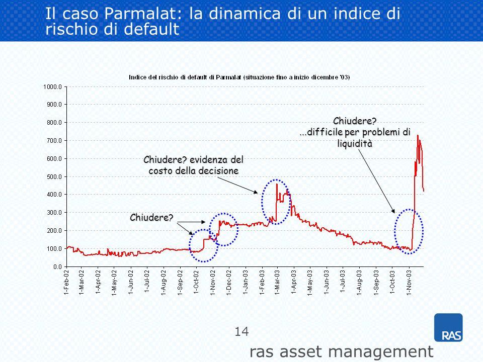ras asset management 14 Il caso Parmalat: la dinamica di un indice di rischio di default Chiudere? Chiudere? evidenza del costo della decisione Chiude