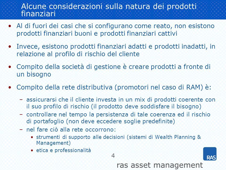 ras asset management 5 Tutela a livello di società di gestione Ottemperanza delle norme vigenti Limiti operativi (aggiuntivi rispetto a quelli previsti dalle norme) per: –controparte –tipo di asset class (es.