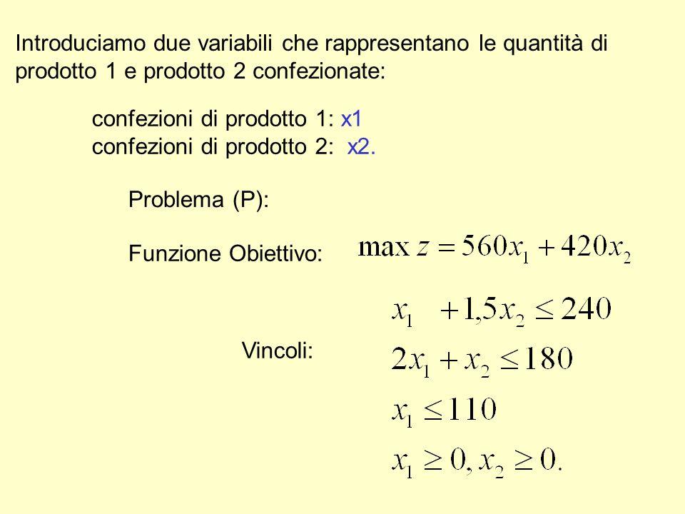Introduciamo due variabili che rappresentano le quantità di prodotto 1 e prodotto 2 confezionate: confezioni di prodotto 1: x1 confezioni di prodotto 2: x2.