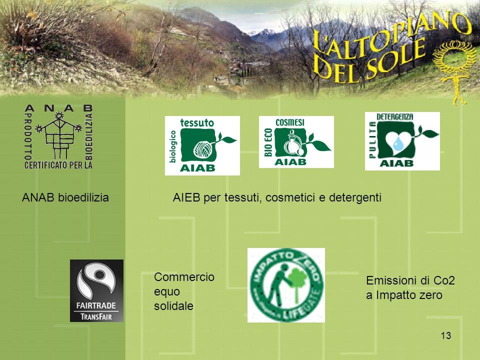 13 AIEB per tessuti, cosmetici e detergenti Commercio equo solidale Emissioni di Co2 a Impatto zero ANAB bioedilizia