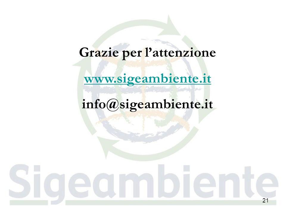 21 Grazie per lattenzione www.sigeambiente.it info@sigeambiente.it