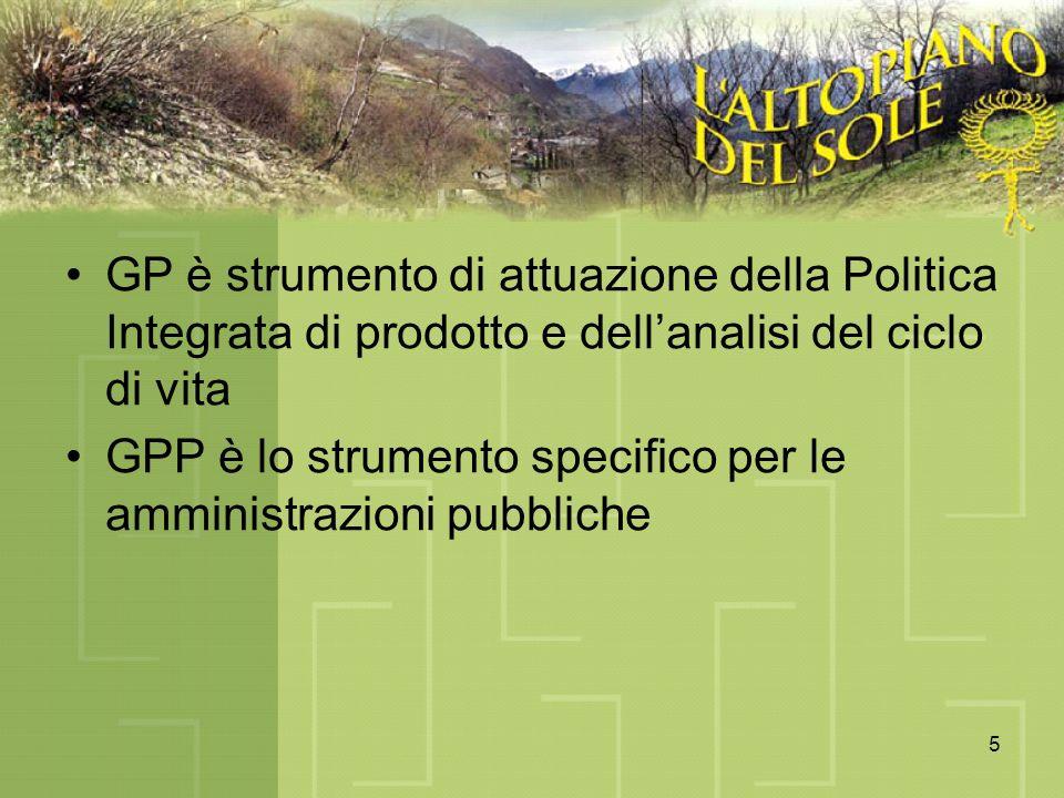 5 GP è strumento di attuazione della Politica Integrata di prodotto e dellanalisi del ciclo di vita GPP è lo strumento specifico per le amministrazioni pubbliche
