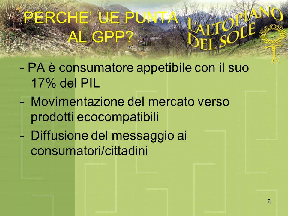 6 PERCHE UE PUNTA AL GPP? - PA è consumatore appetibile con il suo 17% del PIL -Movimentazione del mercato verso prodotti ecocompatibili -Diffusione d