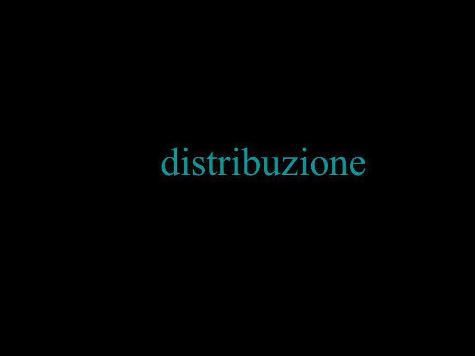 designers distribuzione