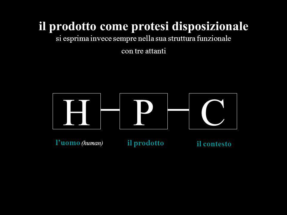 il prodotto come protesi disposizionale si esprima invece sempre nella sua struttura funzionale con tre attanti PHC luomo (human) il prodotto il conte
