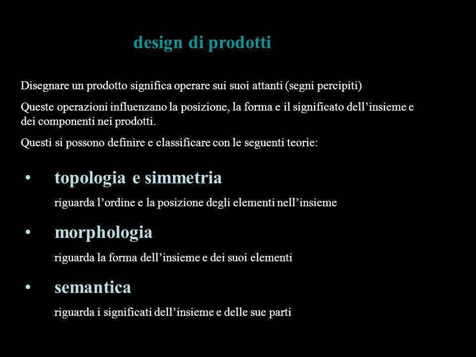 Disegnare un prodotto significa operare sui suoi attanti (segni percipiti) Queste operazioni influenzano la posizione, la forma e il significato delli