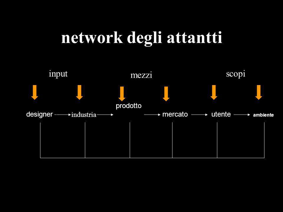 industria network degli attantti inputscopi mercato utente prodotto ambiente designer mezzi