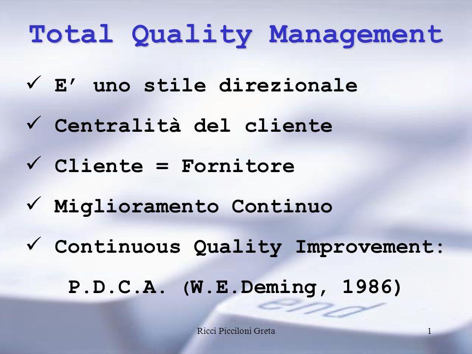 Ricci Picciloni Greta1 Total Quality Management E uno stile direzionale Centralità del cliente Cliente = Fornitore Miglioramento Continuo Continuous Quality Improvement: P.D.C.A.