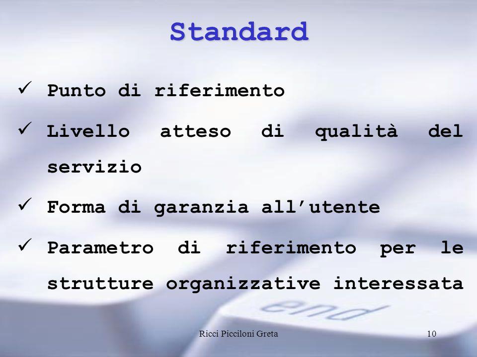 Ricci Picciloni Greta10 Standard Punto di riferimento Livello atteso di qualità del servizio Forma di garanzia allutente Parametro di riferimento per le strutture organizzative interessata