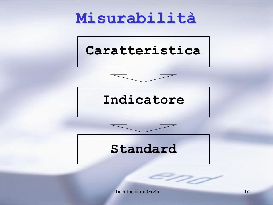 Ricci Picciloni Greta16 Misurabilità Caratteristica Indicatore Standard