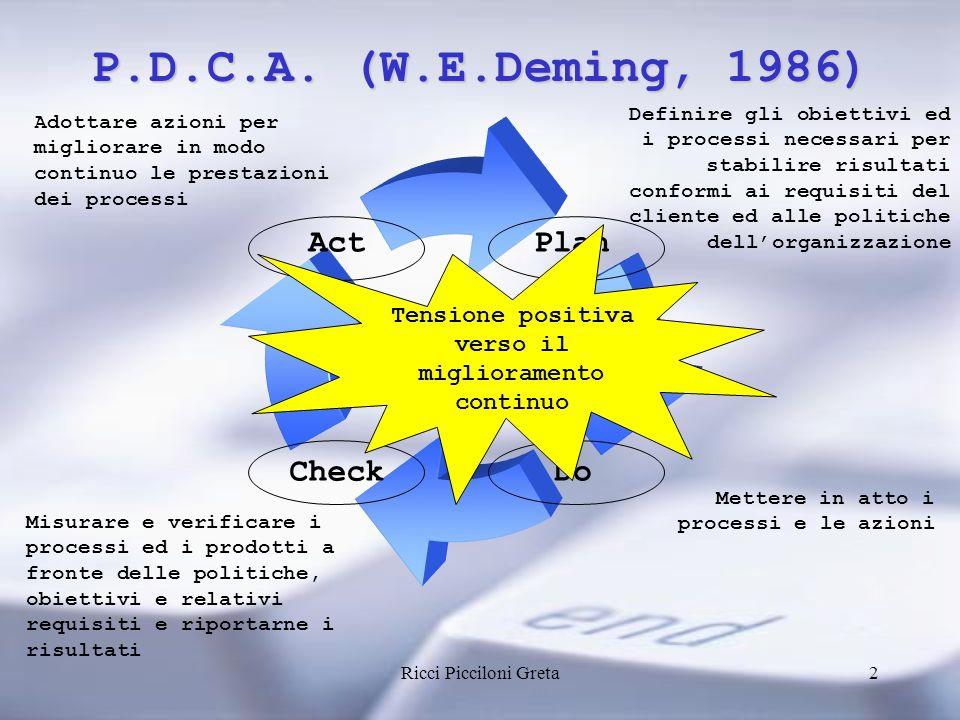 Ricci Picciloni Greta2 Plan Check Act Do P.D.C.A.