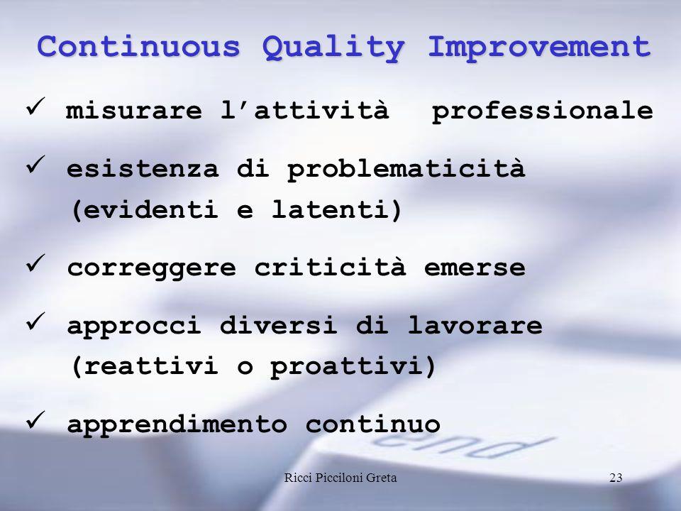 Ricci Picciloni Greta23 Continuous Quality Improvement misurare lattività professionale esistenza di problematicità (evidenti e latenti) correggere criticità emerse approcci diversi di lavorare (reattivi o proattivi) apprendimento continuo