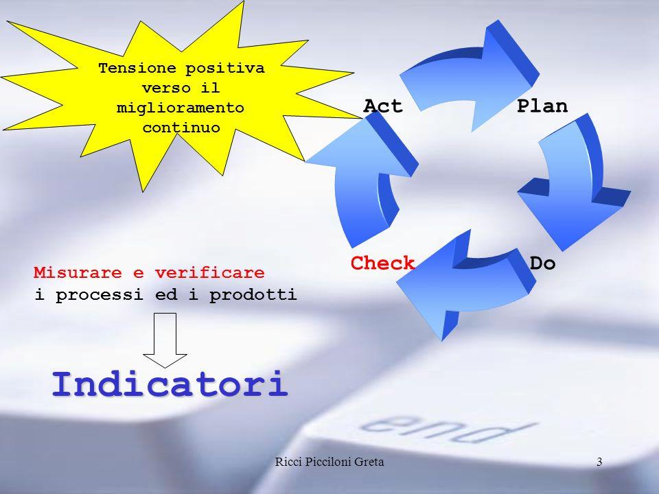 Ricci Picciloni Greta3 Misurare e verificare i processi ed i prodotti Plan Check Act Do Tensione positiva verso il miglioramento continuo Indicatori