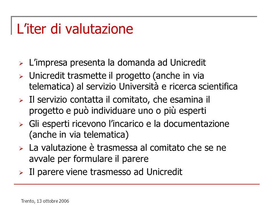 Trento, 13 ottobre 2006 Liter di valutazione Limpresa presenta la domanda ad Unicredit Unicredit trasmette il progetto (anche in via telematica) al se