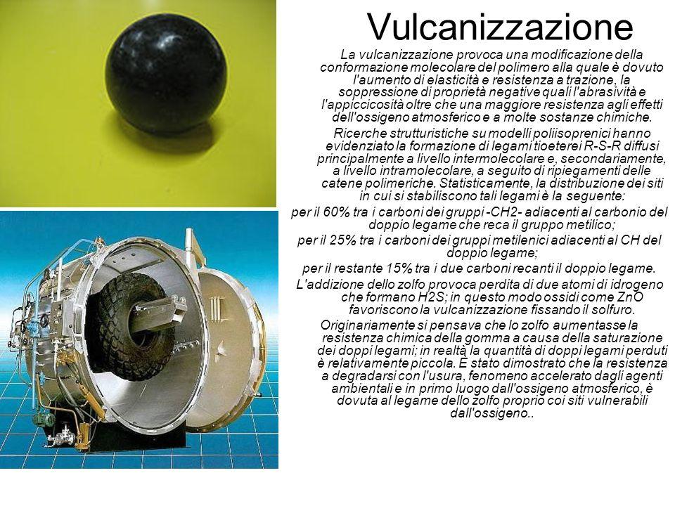 Vulcanizzazione La vulcanizzazione provoca una modificazione della conformazione molecolare del polimero alla quale è dovuto l'aumento di elasticità e