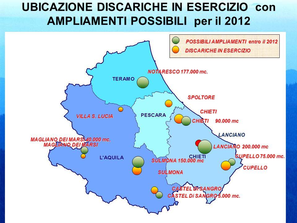 UBICAZIONE DISCARICHE IN ESERCIZIO con AMPLIAMENTI POSSIBILI per il 2012CHIETI CUPELLO LANCIANO SULMONA CASTEL Di SANGRO CASTEL Di SANGRO MAGLIANO DEI MARSI MAGLIANO DEI MARSI VILLA S.