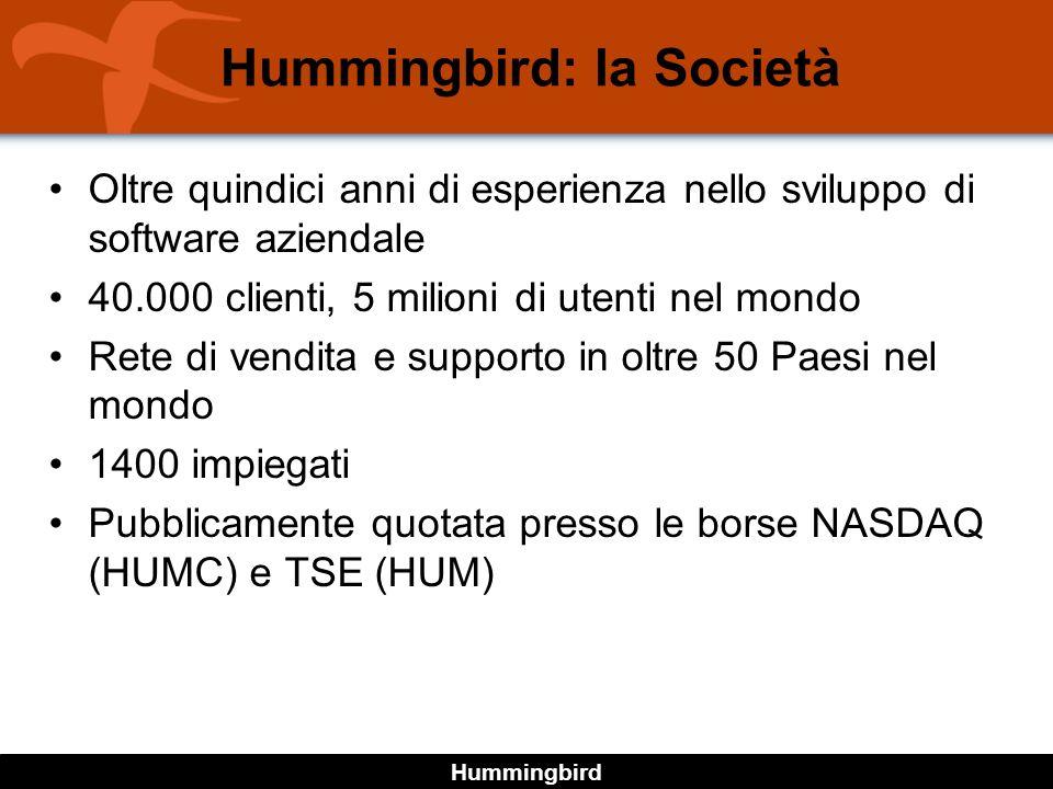 Hummingbird Hummingbird: la Società Oltre quindici anni di esperienza nello sviluppo di software aziendale 40.000 clienti, 5 milioni di utenti nel mondo Rete di vendita e supporto in oltre 50 Paesi nel mondo 1400 impiegati Pubblicamente quotata presso le borse NASDAQ (HUMC) e TSE (HUM)