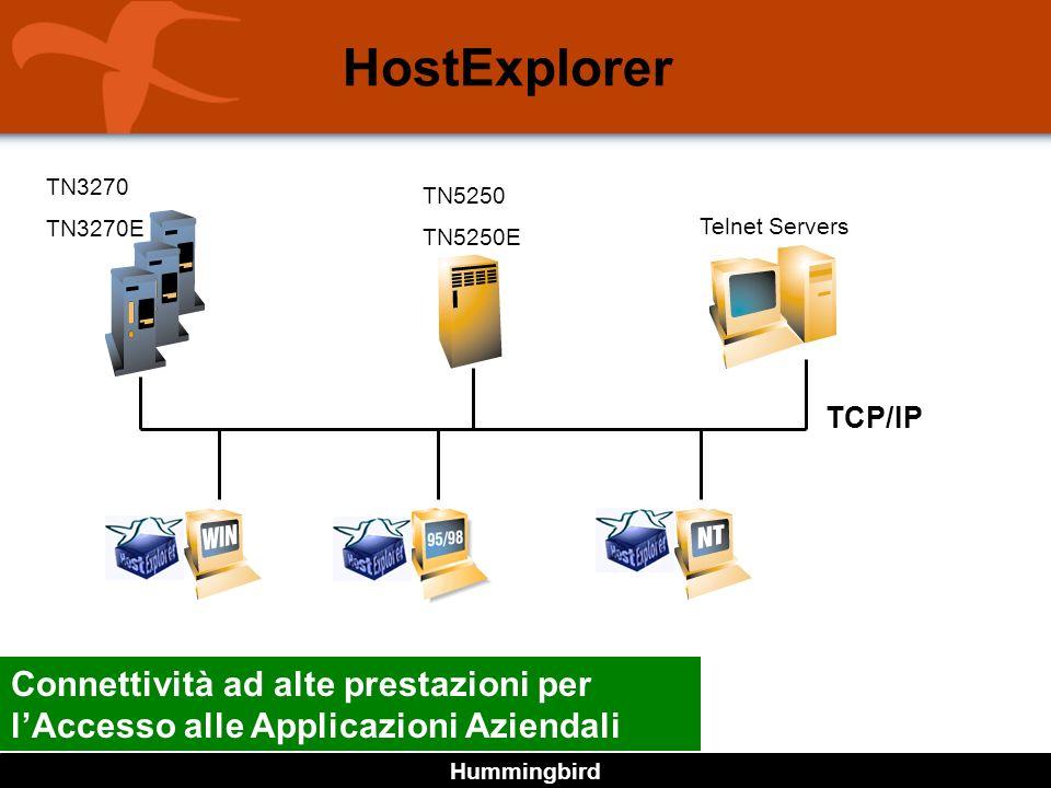 Hummingbird TN5250 TN5250E Telnet Servers TN3270 TN3270E TCP/IP Connettività ad alte prestazioni per lAccesso alle Applicazioni Aziendali HostExplorer