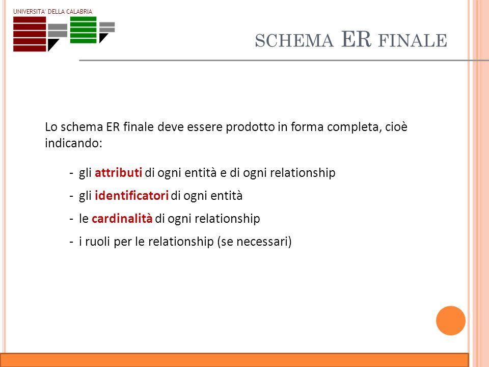 Corso di Basi di Dati Relazionali – Laboratorio UNIVERSITA' DELLA CALABRIA SCHEMA ER FINALE Lo schema ER finale deve essere prodotto in forma completa