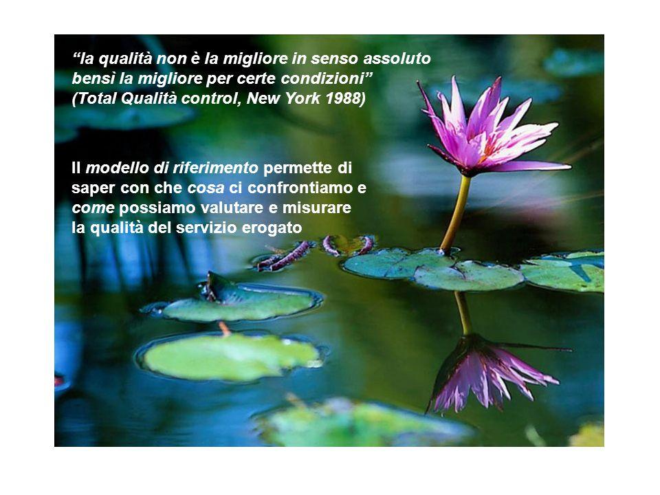 la qualità non è la migliore in senso assoluto bensì la migliore per certe condizioni (Total Qualità control, New York 1988) Il modello di riferimento