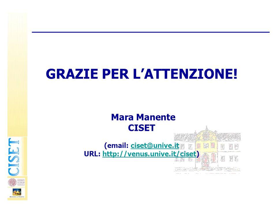 GRAZIE PER LATTENZIONE! Mara Manente CISET (email: ciset@unive.itciset@unive.it URL: http://venus.unive.it/ciset)http://venus.unive.it/ciset