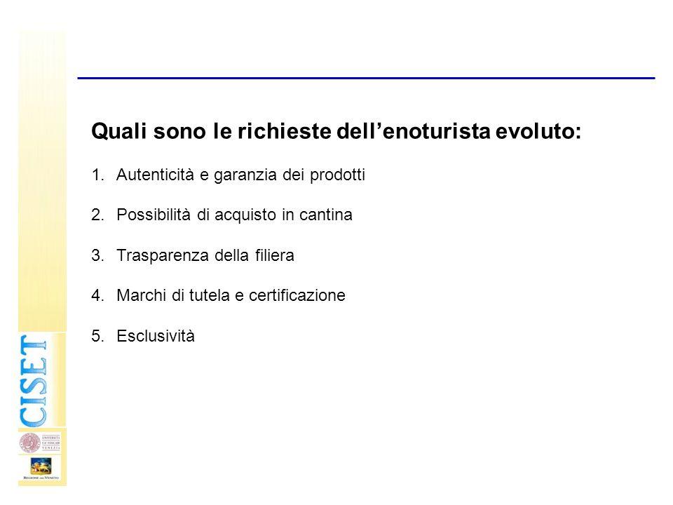 Quali sono le richieste dellenoturista evoluto: 1.Autenticità e garanzia dei prodotti 2.Possibilità di acquisto in cantina 3.Trasparenza della filiera