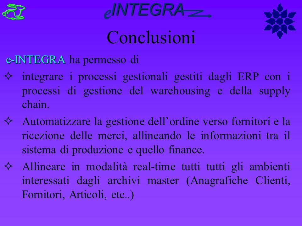 Conclusioni e-INTEGRA e-INTEGRA ha permesso di ²integrare i processi gestionali gestiti dagli ERP con i processi di gestione del warehousing e della s