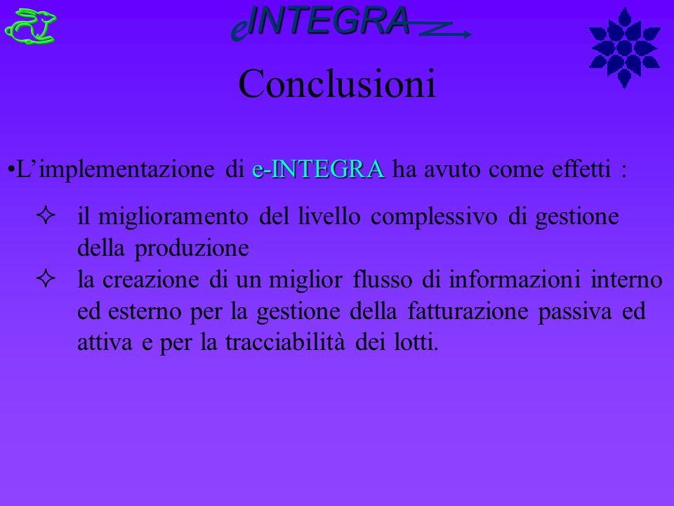 e-INTEGRALimplementazione di e-INTEGRA ha avuto come effetti : ²il miglioramento del livello complessivo di gestione della produzione ²la creazione di