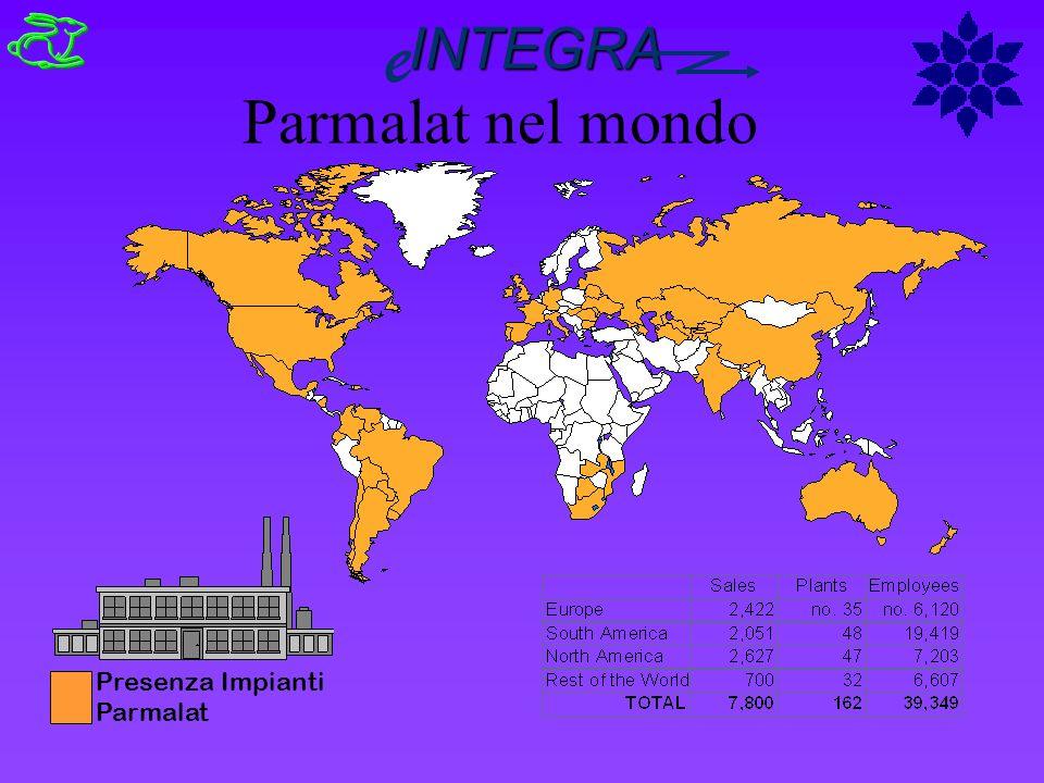 Parmalat nel mondo Presenza Impianti Parmalat INTEGRA e