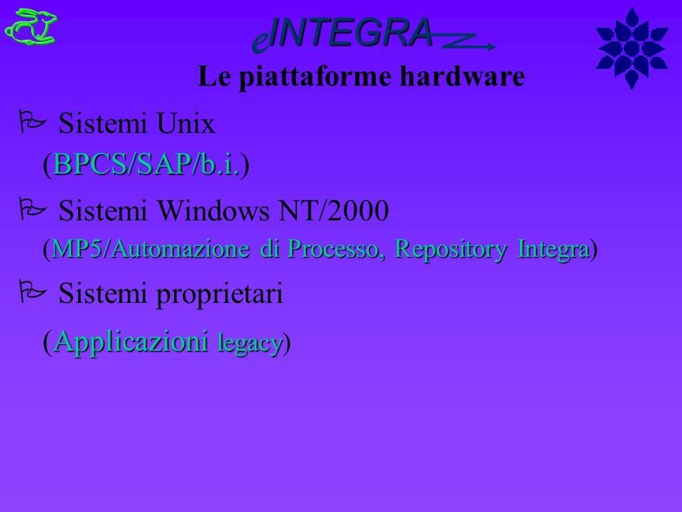 Le piattaforme hardware BPCS/SAP/b.i. P Sistemi Unix (BPCS/SAP/b.i.) MP5/Automazione di Processo, Repository Integra P Sistemi Windows NT/2000 (MP5/Au