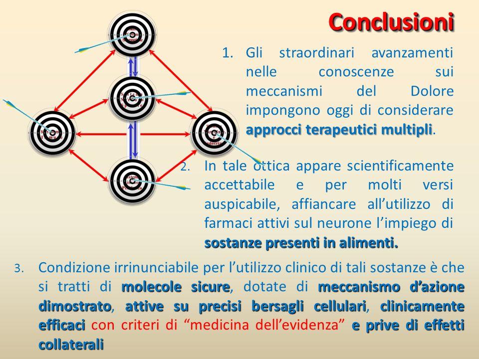 ConclusioniConclusioni approcci terapeutici multipli 1.Gli straordinari avanzamenti nelle conoscenze sui meccanismi del Dolore impongono oggi di consi