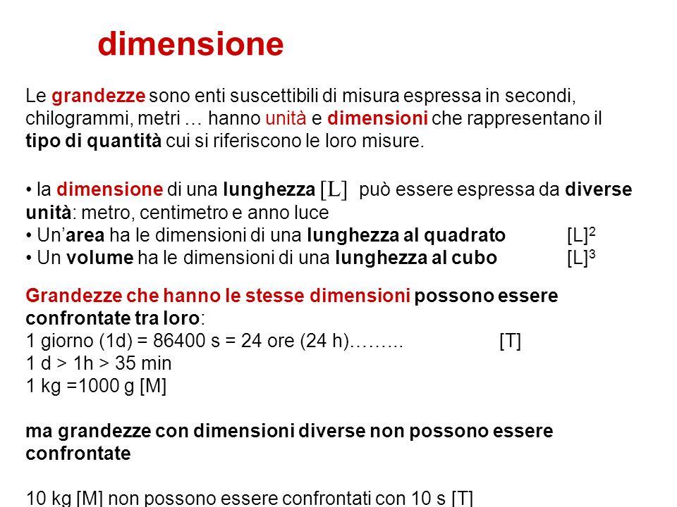 Le grandezze sono enti suscettibili di misura espressa in secondi, chilogrammi, metri … hanno unità e dimensioni che rappresentano il tipo di quantità