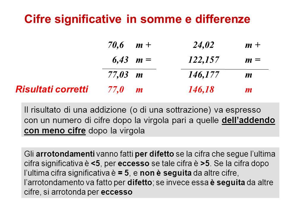 Cifre significative in somme e differenze 70,6m + 6,43 m = 77,03 m 77,0m 24,02m + 122,157 m = 146,177m 146,18m Risultati corretti Il risultato di una