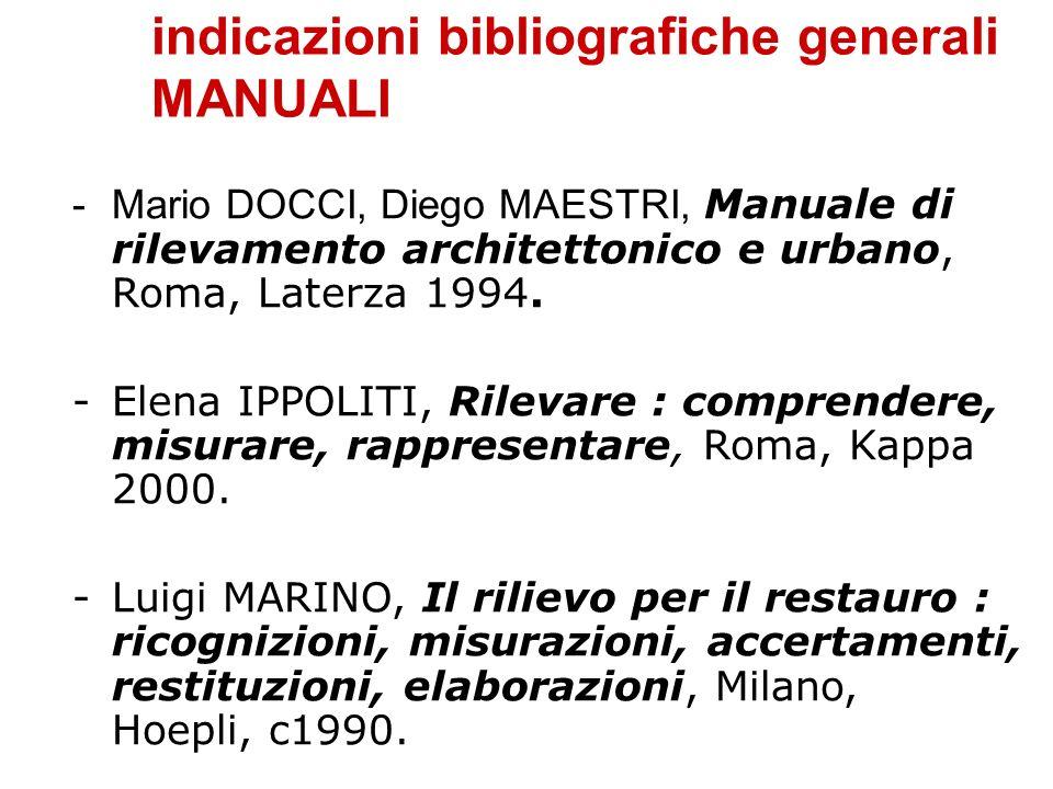 indicazioni bibliografiche generali MANUALI -Mario DOCCI, Diego MAESTRI, Manuale di rilevamento architettonico e urbano, Roma, Laterza 1994. -Elena IP