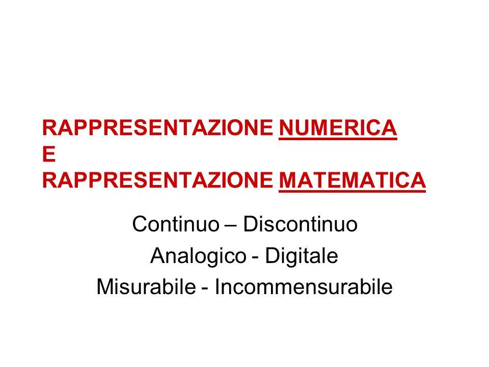 matematico / numerico C = 2.r. 3,14… C = 2.r. π