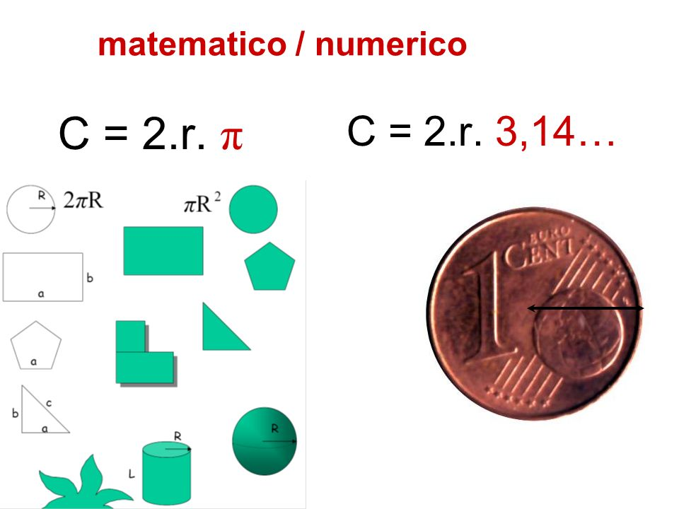 Grandezze adimensionali Sono definite come rapporto fra grandezze omogenee Il loro valore è indipendente dal sistema di unità di misura scelto Esempio: langolo piano espresso in radianti è definito come rapporto fra la lunghezza dellarco ed il raggio l R θ = l / R θ