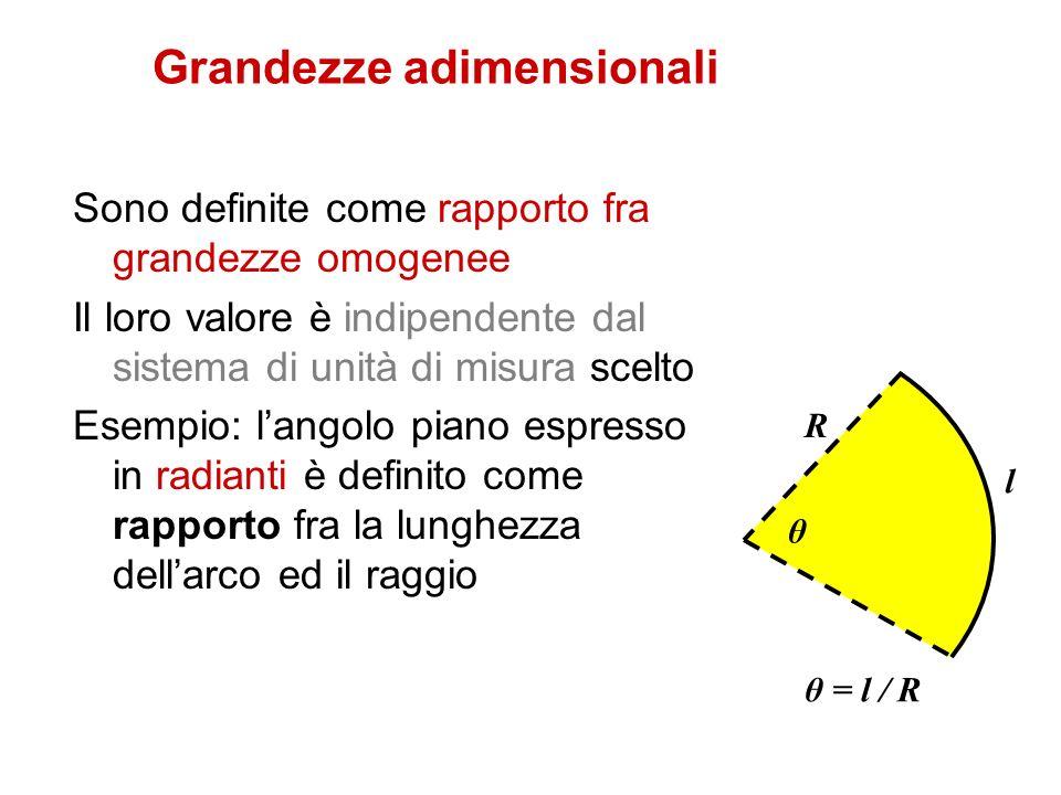 Grandezze adimensionali Sono definite come rapporto fra grandezze omogenee Il loro valore è indipendente dal sistema di unità di misura scelto Esempio
