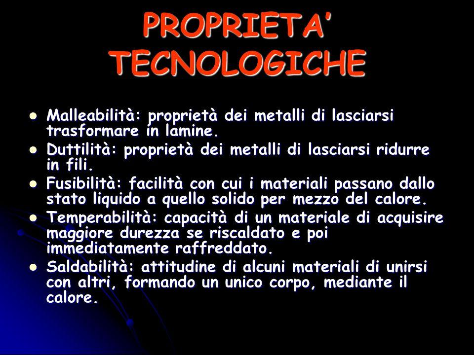 PROPRIETA TECNOLOGICHE Malleabilità: proprietà dei metalli di lasciarsi trasformare in lamine. Malleabilità: proprietà dei metalli di lasciarsi trasfo