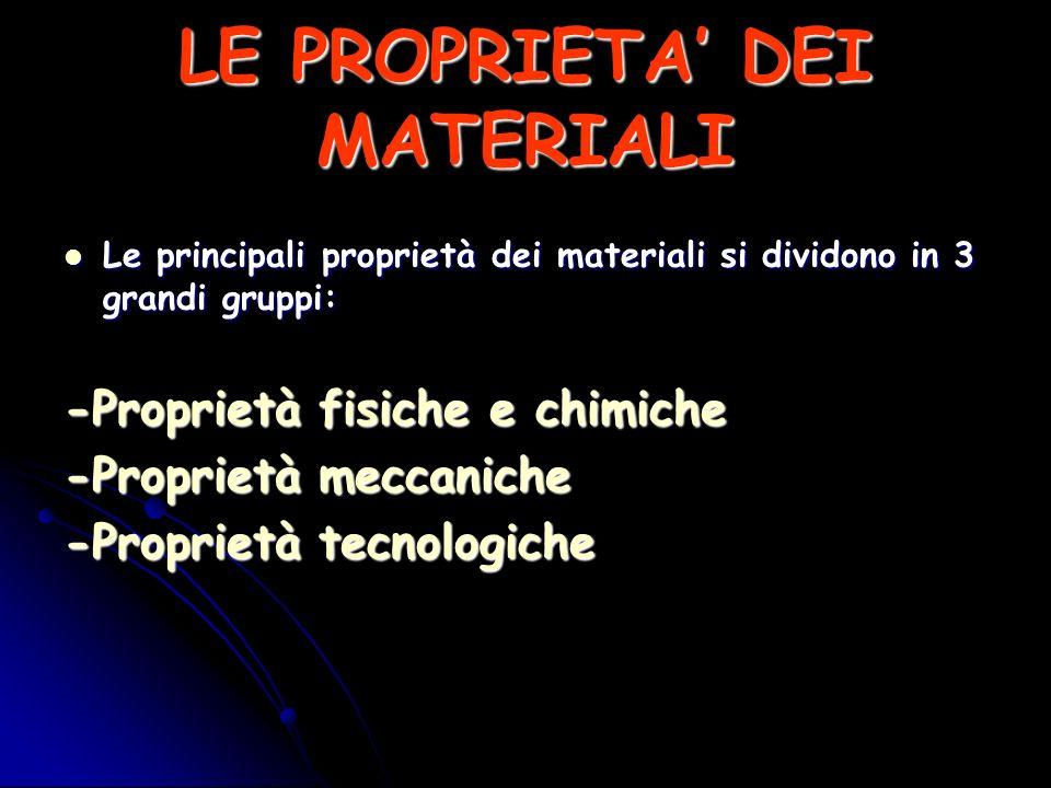 LE PROPRIETA DEI MATERIALI Le principali proprietà dei materiali si dividono in 3 grandi gruppi: Le principali proprietà dei materiali si dividono in