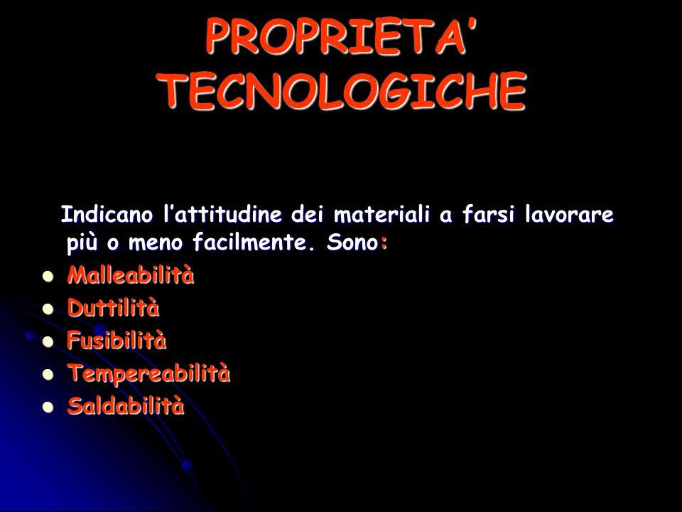 PROPRIETA TECNOLOGICHE Malleabilità: proprietà dei metalli di lasciarsi trasformare in lamine.